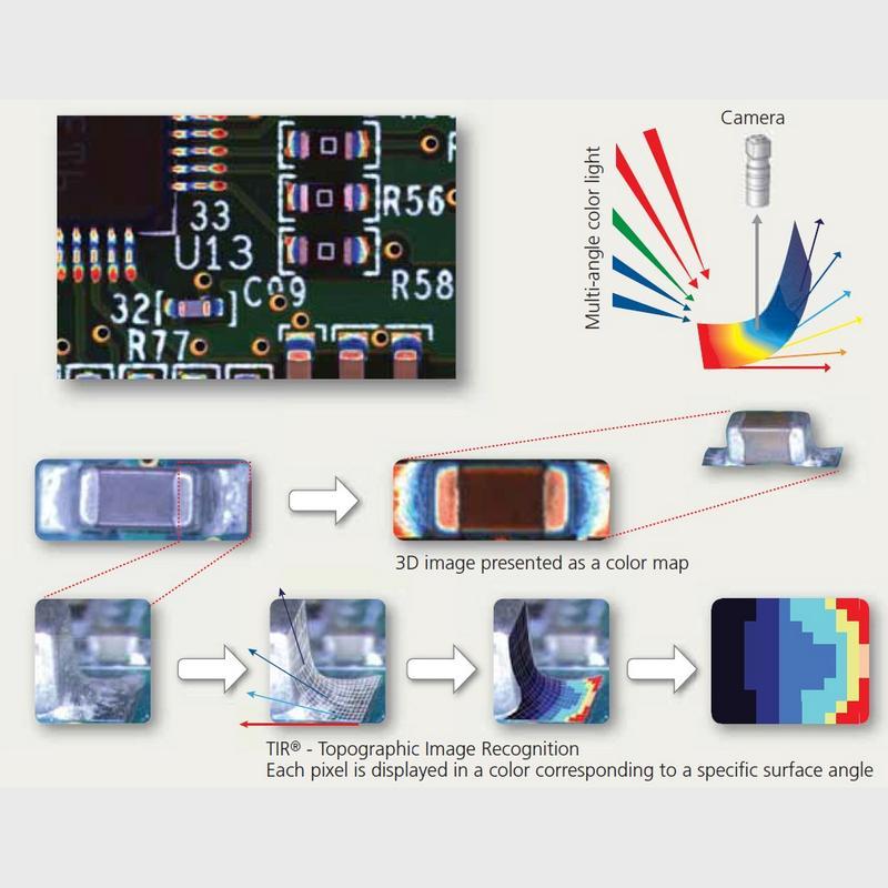 AOI-Prinzip-Bildverarbeitung.jpg