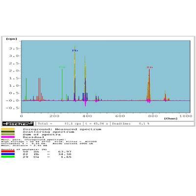 XRF-Analyse-Diagramm.jpg
